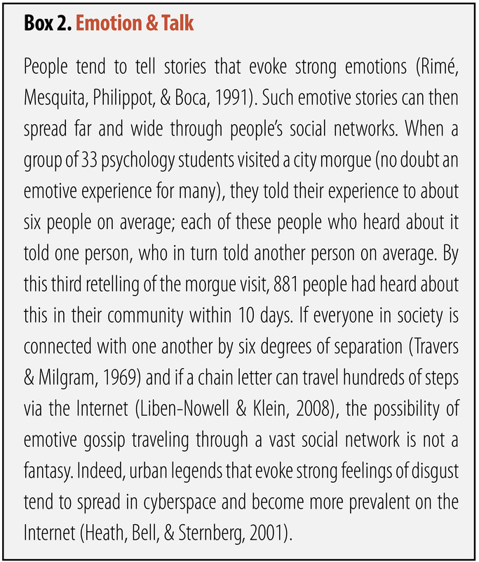 People tent to tell stories that evoke strong emotions (Rime, Mesquita, Philippot and Boca, 1991). Such emotive stories can then spread far and wide through people's social networks. When a group of 33 psychology students visited a city morgue (no doubt an emotive experience for many), they told their experience to about six people on average; each of these people who heard about it told one person, who in turn told another person on average. By this third retelling of the morgue visit, 881 people had heard about this in their community within 10 days. If everyone in society is connected with one another by six degrees of separation (Travers and Milgram, 1969), and if a chain letter can travel hundreds of steps via the Internet (Liben-Nowell and Klein, 2008), the possibility of emotive gossip traveling through a vast social network is not a fantasy. Indeed, urban legends that evoke strong feelings of disgust tend to spread in cyberspace and become more prevalent on the Internet (Heath, Bell, and Sternberg, 2011).