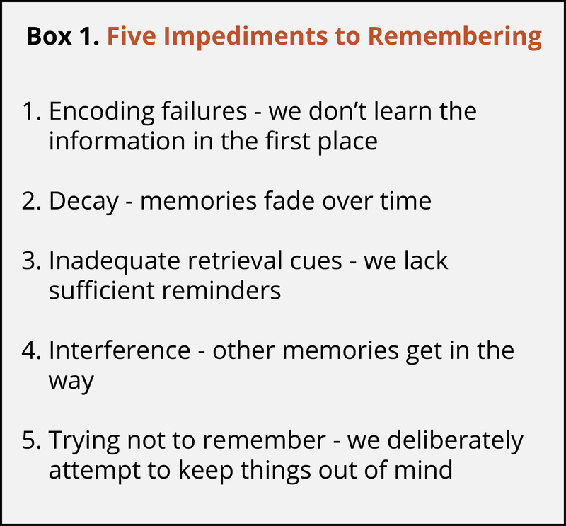 Five impediments to remembering. 1. Encoding failures – we don't learn the information in the first place. 2. Decay – memories fade over time. 3. Inadequate retrieval cues – we lack sufficient reminders. 4. Interference – other memories get in the way. 5. Trying not to remember – we deliberately attempt to keep things out of mind.