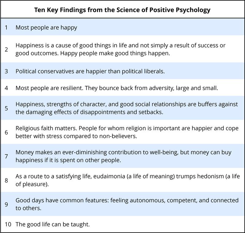 10 1  Positive Psychology