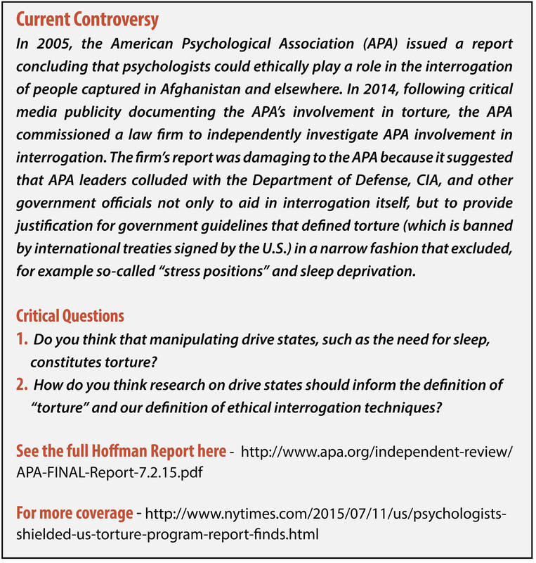 This text box describes the current controversy around the so-called Hoffman Report. This was the report issued by a law firm investigating the American Psychological Association's involvement with prisoner interrogation in the wars in the Middle East. The report was damaging becuase it suggested that high ranking APA officials colluded with the CIA and other groups to provide a justification for torture. This is related to drive states because hunger, thirst, and sleep can be used to induce cooperation with interrogators.