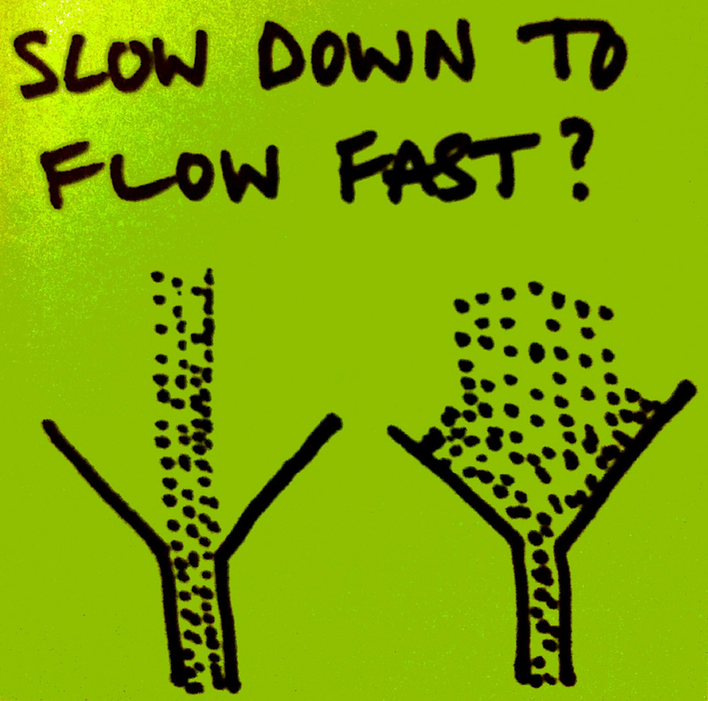 "A drawing shows the varying flow of material through two funnels. One funnel is nearly overflowing as material pours into it, while the other has a more moderate stream of materials coming in that flow straight through without backing up. The caption above the diagram says, ""Slow down to flow fast?"""