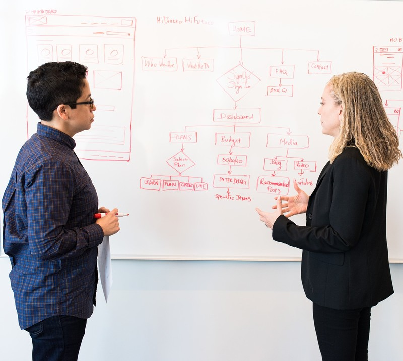 Two coworkers stand in front of a whiteboard discussing a flow chart.