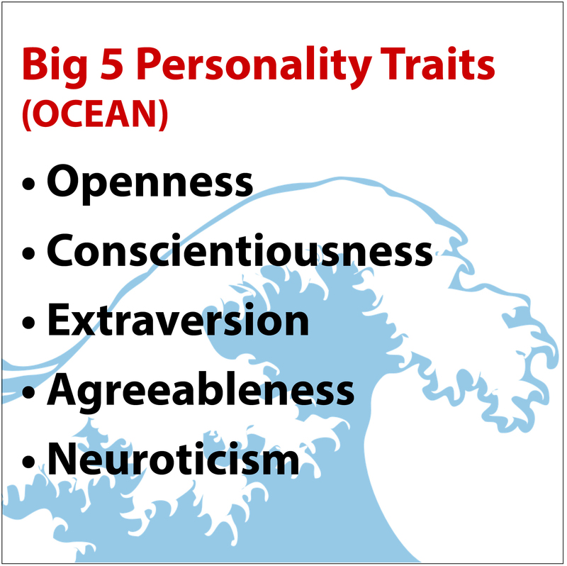 The Big 5 Personality Traits: Openness, Conscientiousness, Extraversion, Agreeableness, Neuroticism
