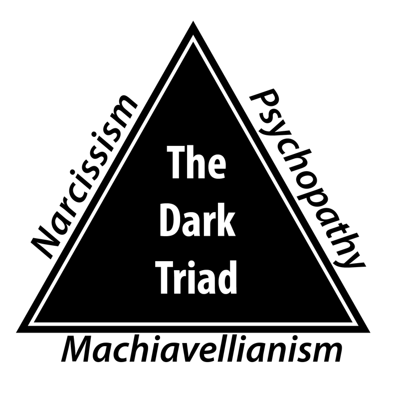 The dark triad: Machiavellianism, psychopathy, and narcissism.
