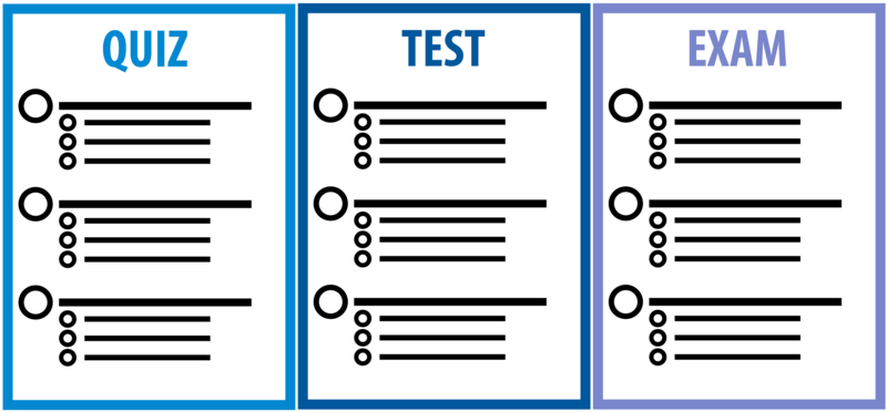 "Three sheets of paper labeled ""quiz, test, exam"" with multiple-choice answer design"